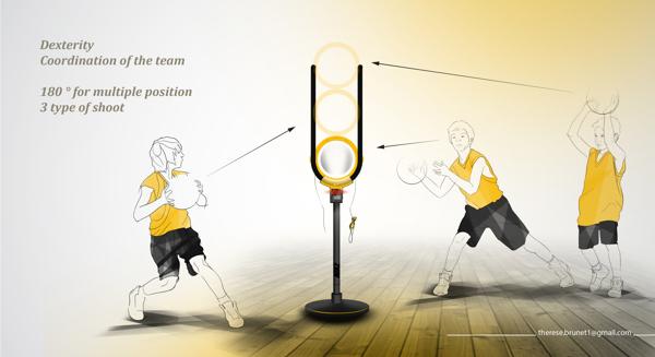 Προσομοιωτής Μπασκέτας για την Nike από την Therese Brunet