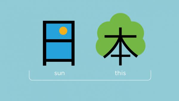 Πρωτότυπος Τρόπος για να Μάθετε Κινέζικα