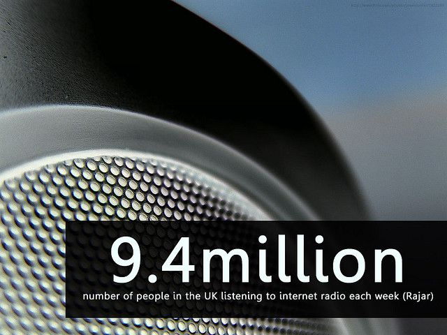 Online Interner Radio
