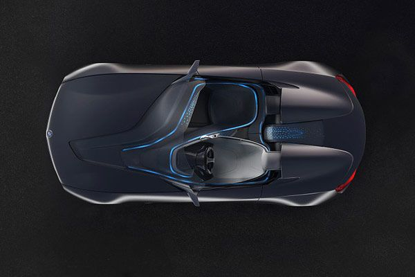 ConnectedDrive BMW - Πανοραμική θέα