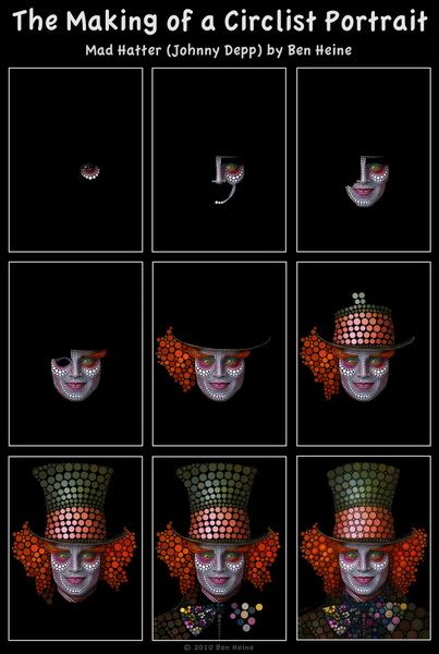 Πορτρέτα Διασημοτήτων σε Κύκλο