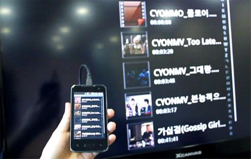 New LG Optimus 2X