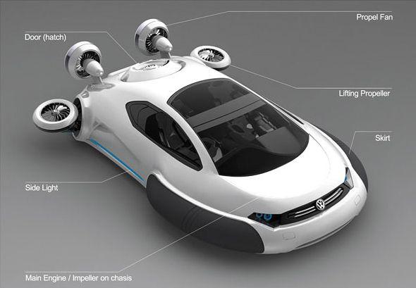 Φουτουριστικό πρωτότυπο αυτοκίνητο Volkswagen - Aqua