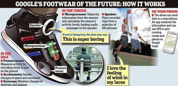 Talking Shoe Τα Παπούτσια που Μιλάνε απο την Google και την Adidas